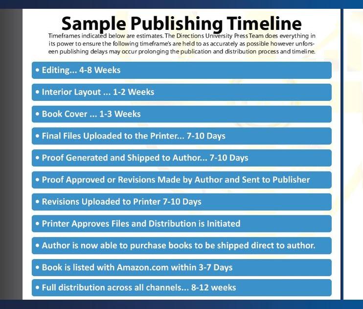publishing-timeline